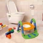 Kidskit - Toilettentrainer 3in1, grün/blau